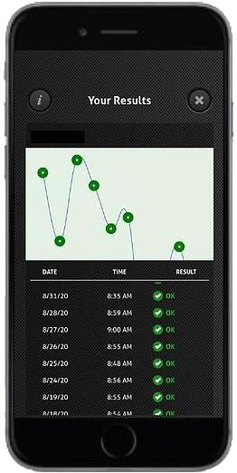 The AlertMeter (productivity promoter)